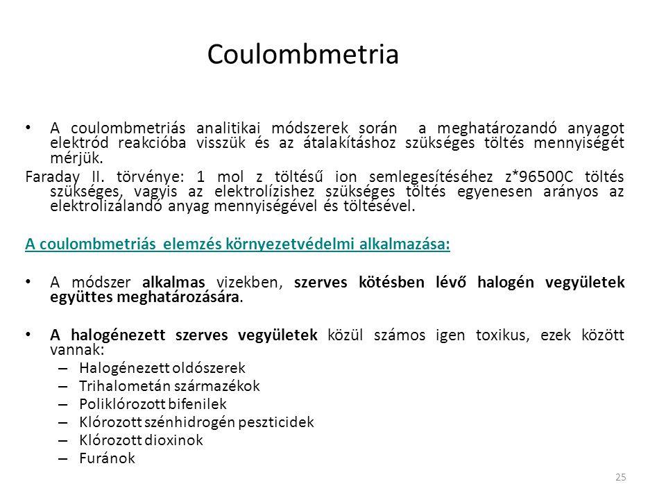 Coulombmetria
