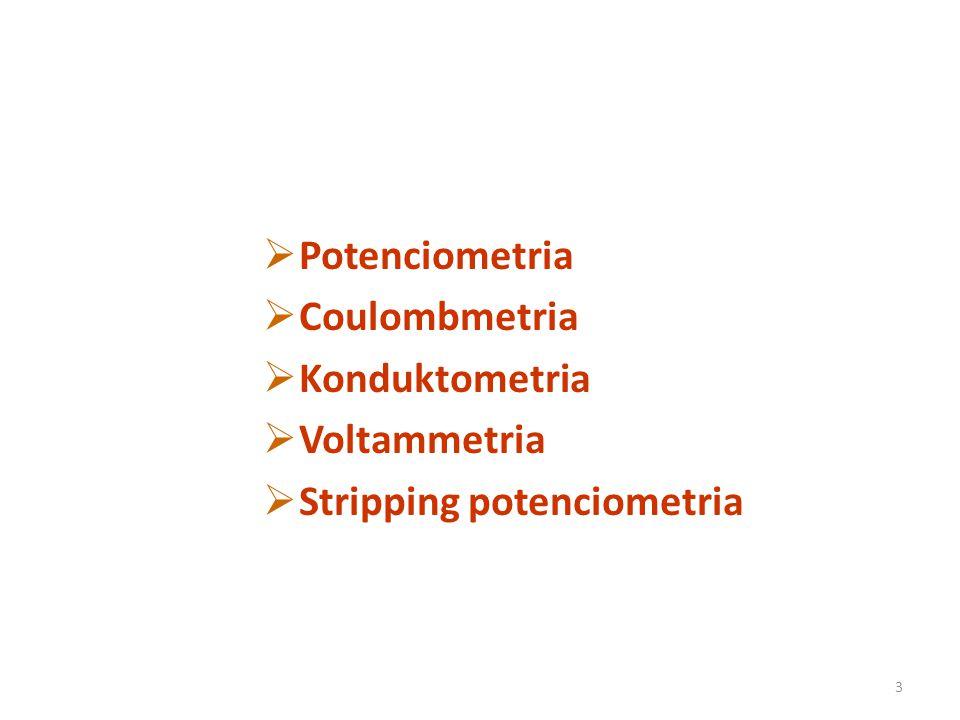 Potenciometria Coulombmetria Konduktometria Voltammetria Stripping potenciometria