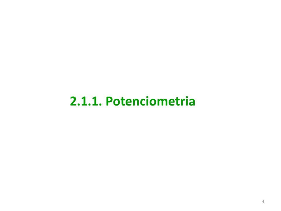 2.1.1. Potenciometria