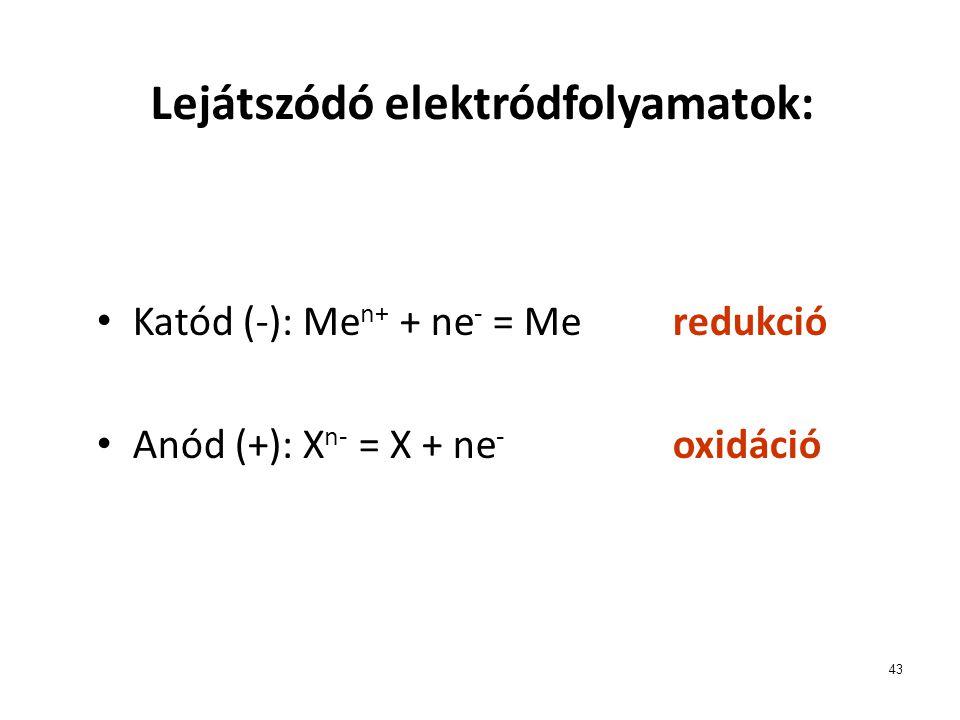 Lejátszódó elektródfolyamatok: