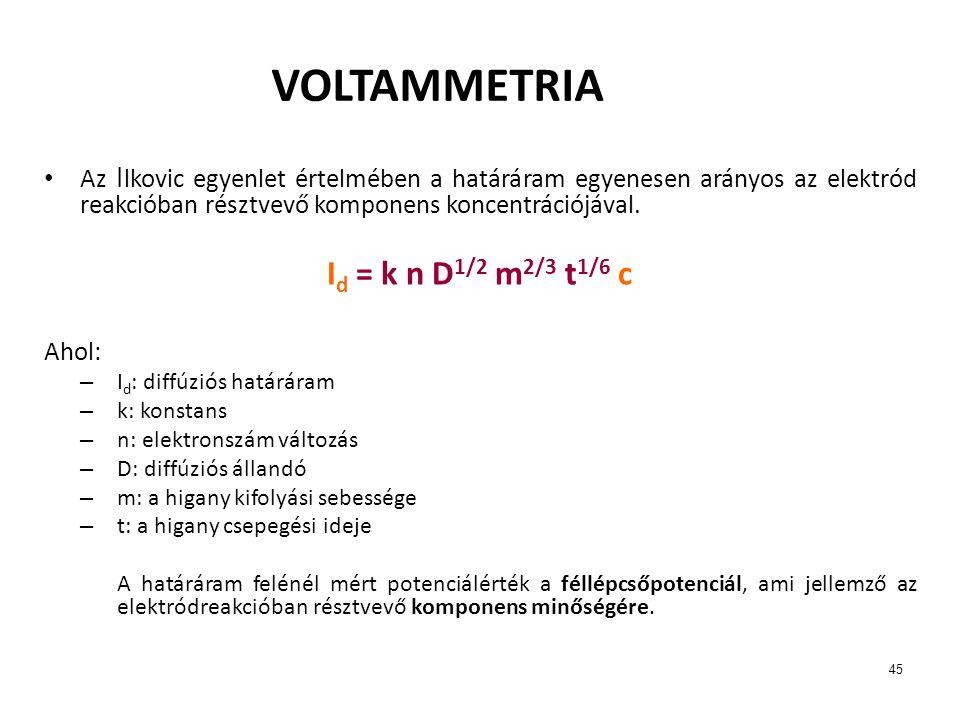 VOLTAMMETRIA Id = k n D1/2 m2/3 t1/6 c