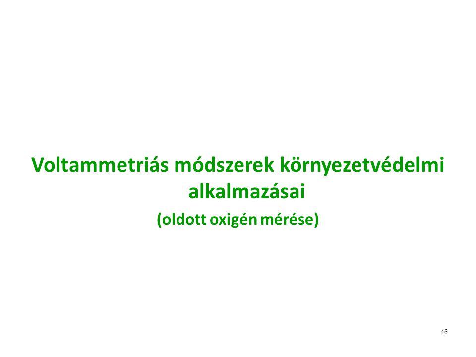 Voltammetriás módszerek környezetvédelmi alkalmazásai