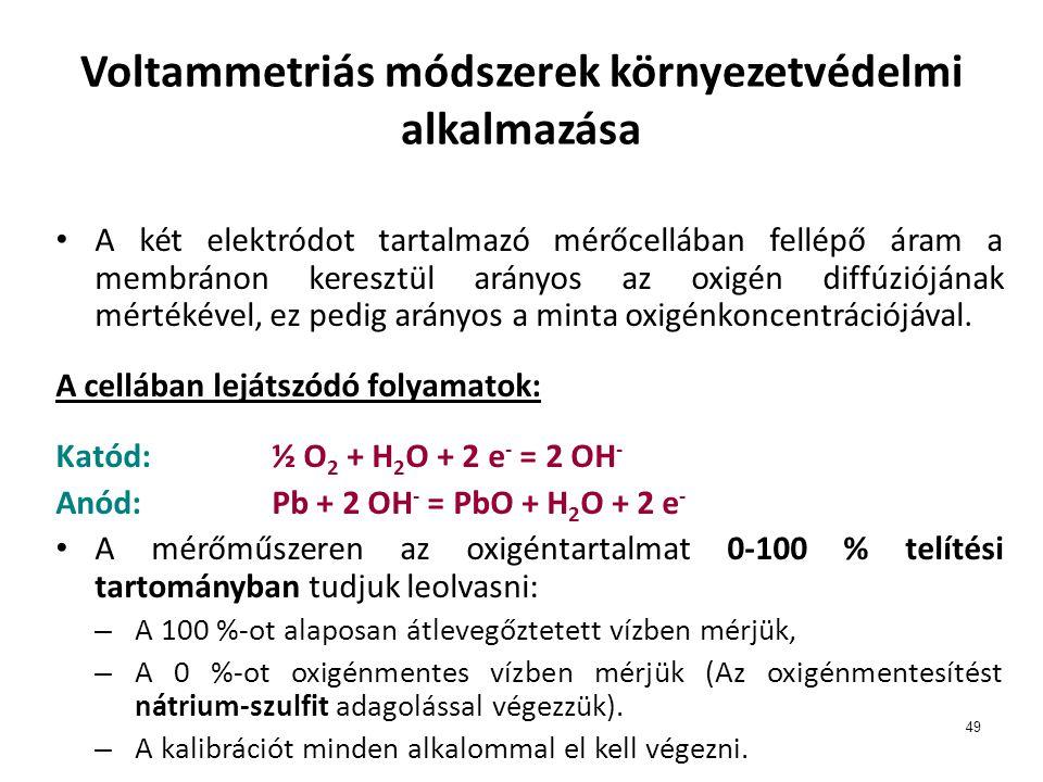 Voltammetriás módszerek környezetvédelmi alkalmazása