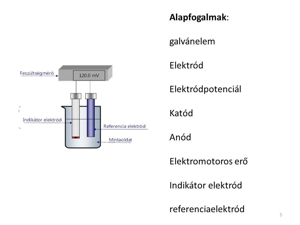 Alapfogalmak: galvánelem. Elektród. Elektródpotenciál. Katód. Anód. Elektromotoros erő. Indikátor elektród.