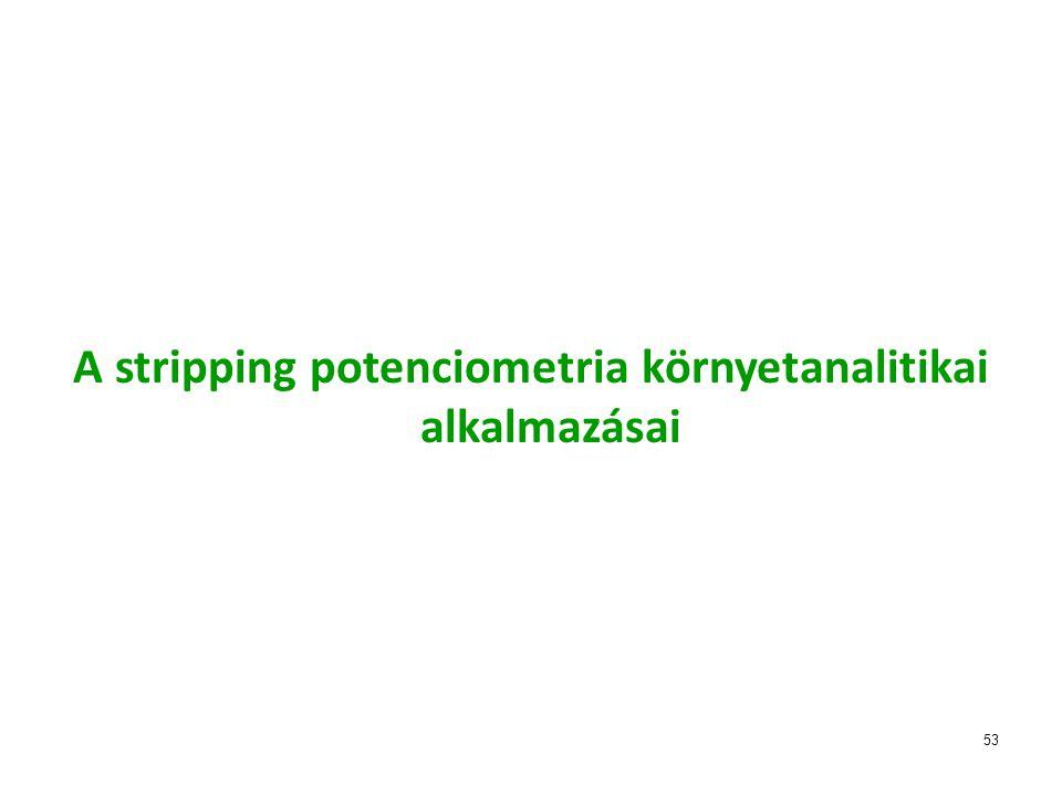A stripping potenciometria környetanalitikai alkalmazásai