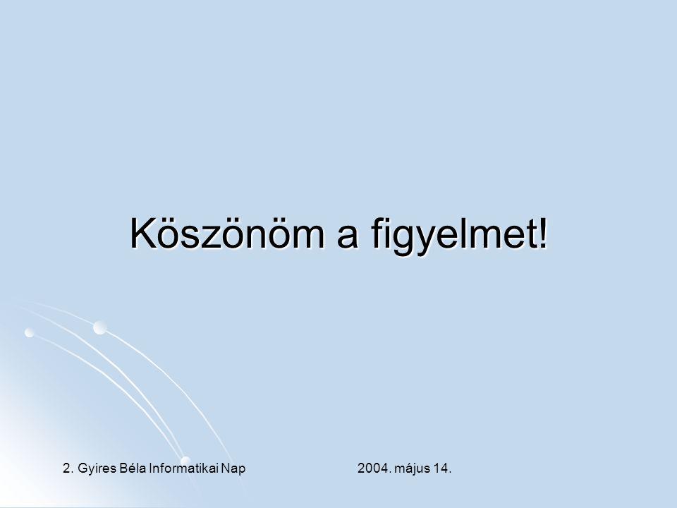 Köszönöm a figyelmet! 2. Gyires Béla Informatikai Nap 2004. május 14.