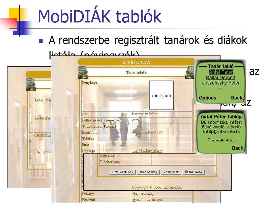 MobiDIÁK tablók A rendszerbe regisztrált tanárok és diákok