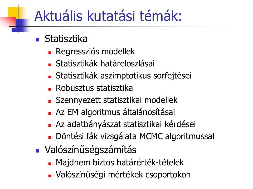Aktuális kutatási témák: