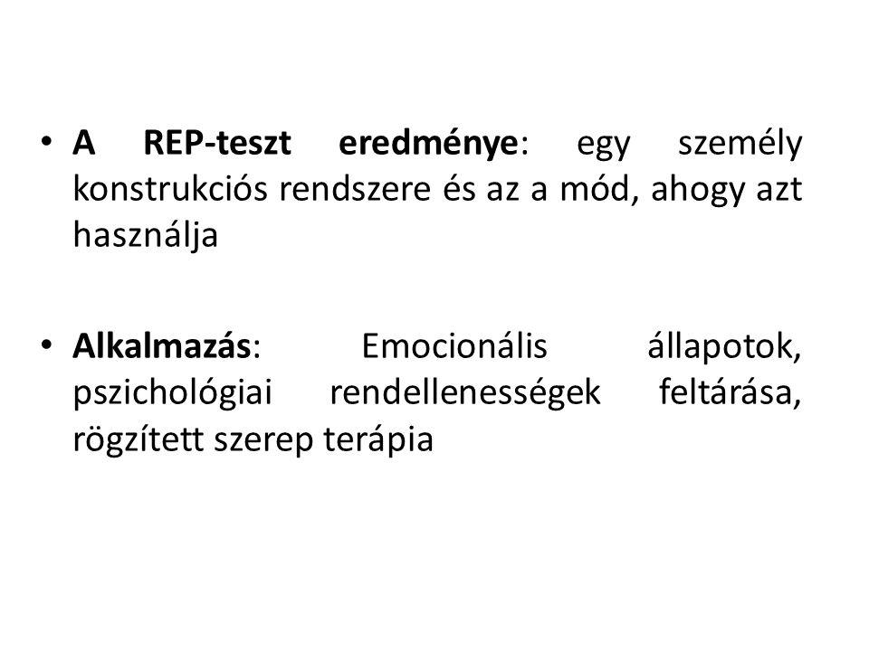 A REP-teszt eredménye: egy személy konstrukciós rendszere és az a mód, ahogy azt használja