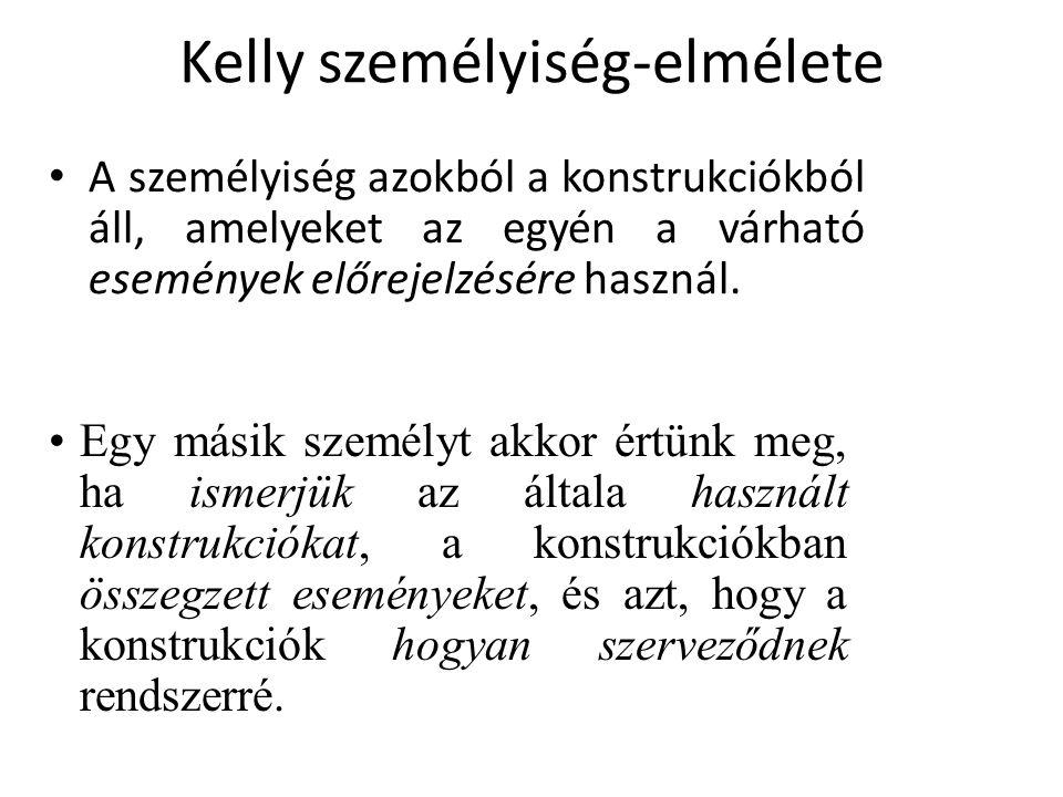 Kelly személyiség-elmélete