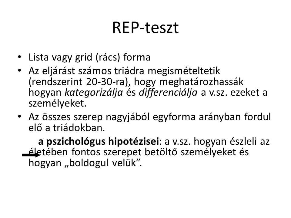 REP-teszt Lista vagy grid (rács) forma