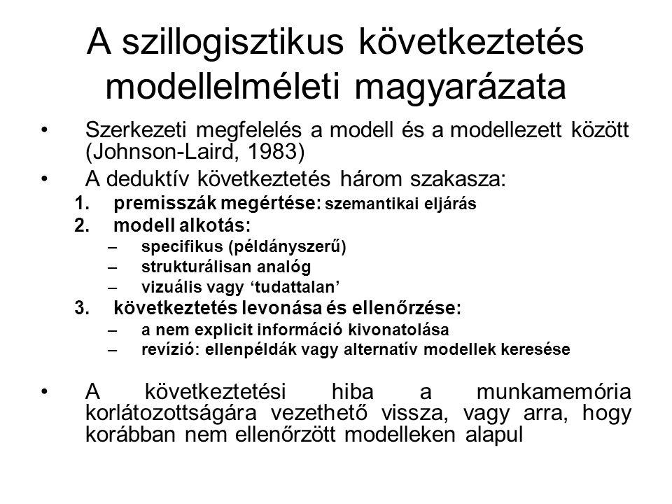 A szillogisztikus következtetés modellelméleti magyarázata