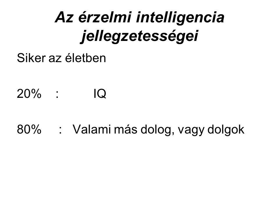 Az érzelmi intelligencia jellegzetességei