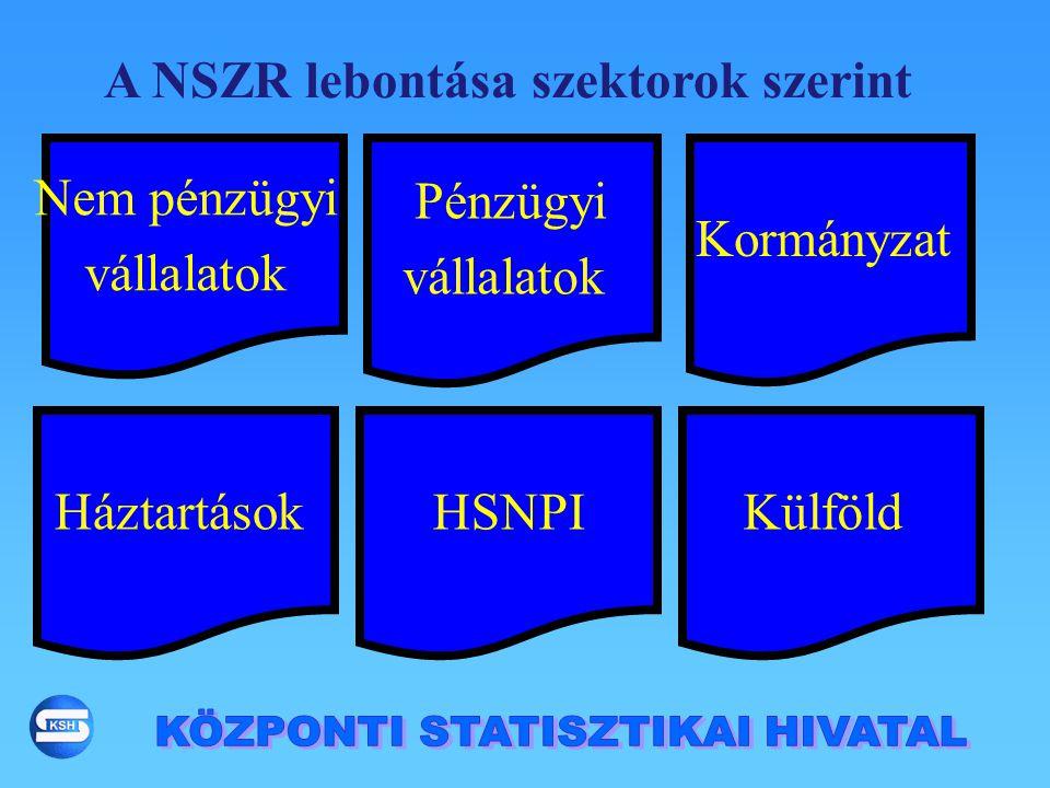 A NSZR lebontása szektorok szerint