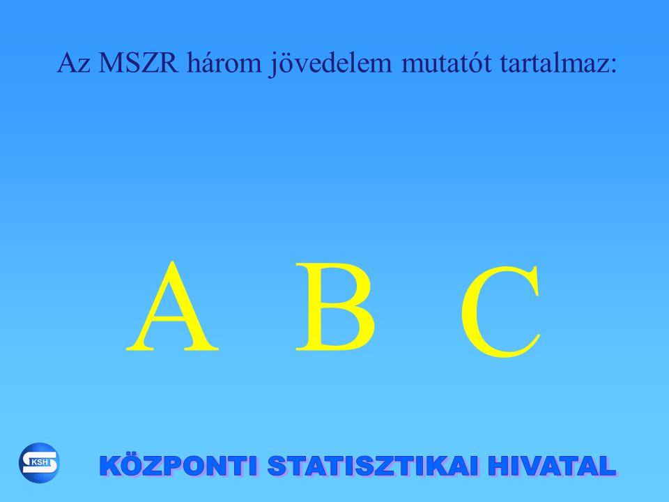 A B C KÖZPONTI STATISZTIKAI HIVATAL