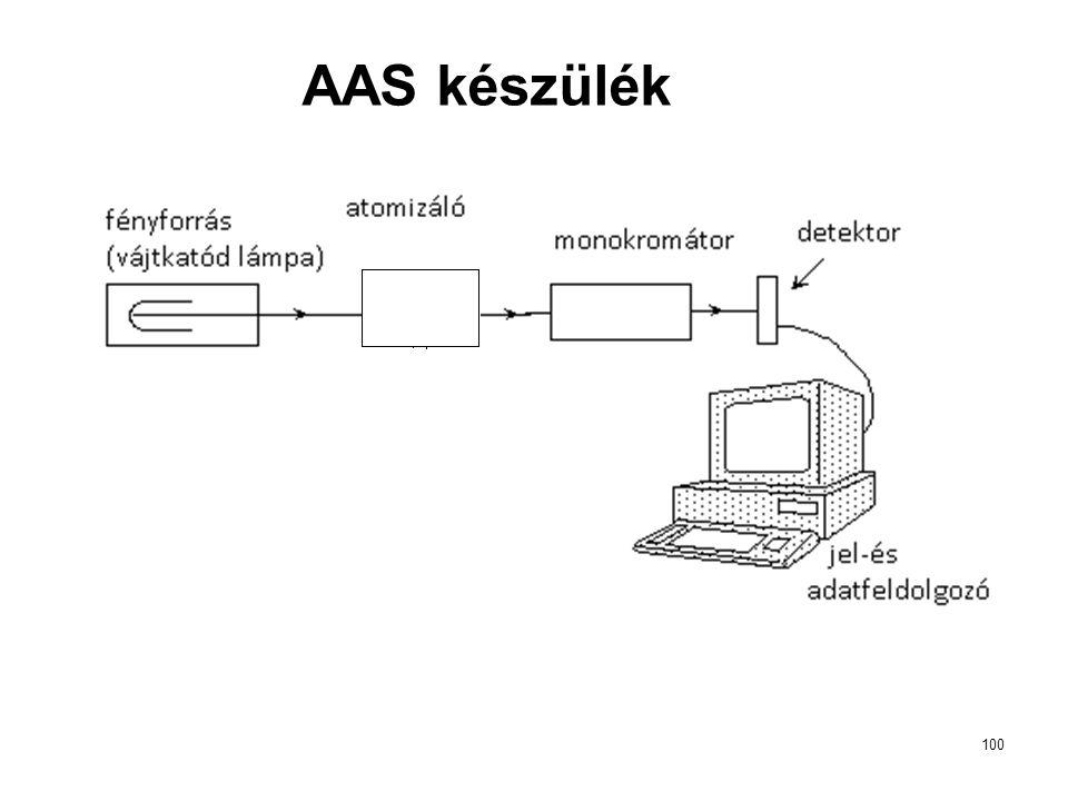 AAS készülék 100