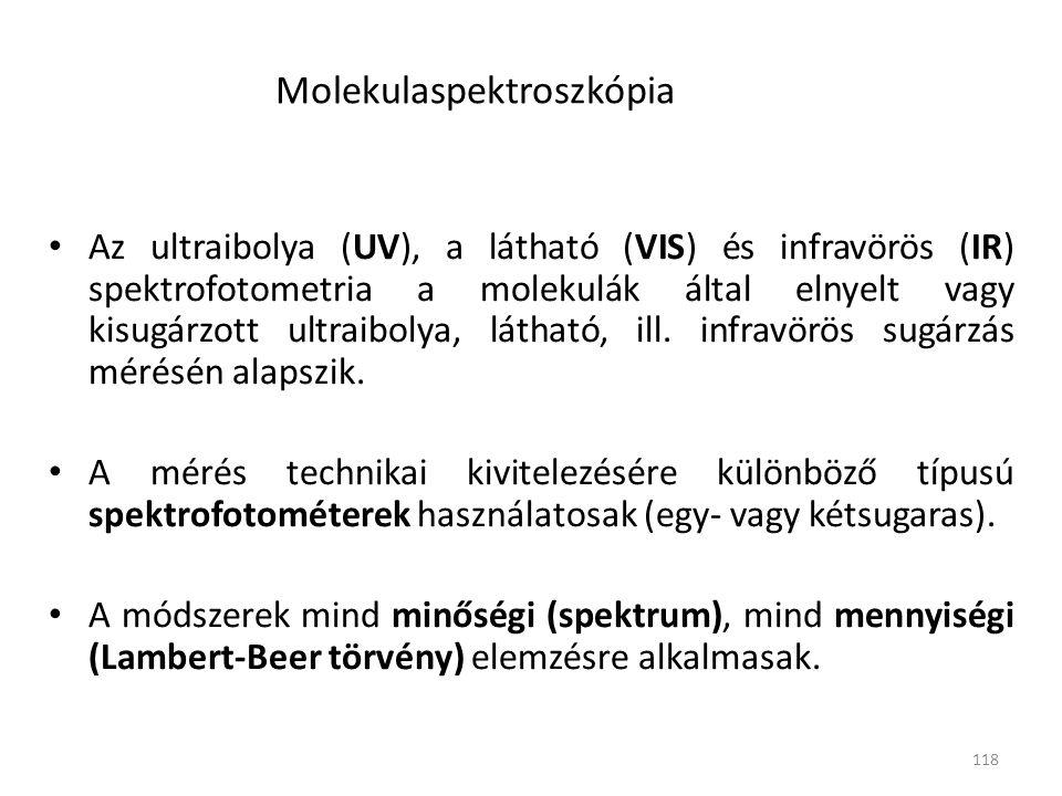 Molekulaspektroszkópia