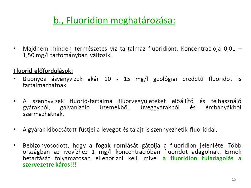 b., Fluoridion meghatározása: