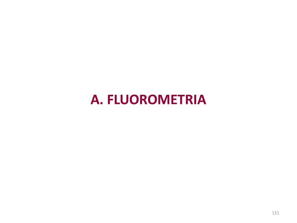 A. FLUOROMETRIA 151