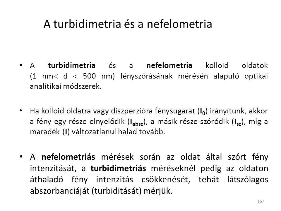 A turbidimetria és a nefelometria