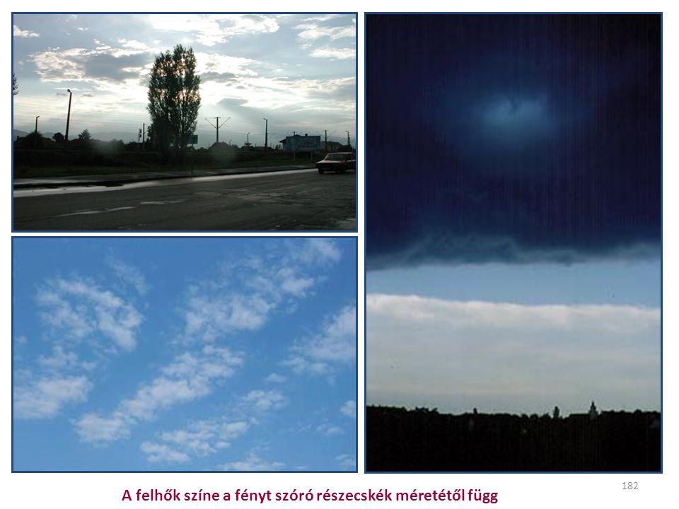 A felhők színe a fényt szóró részecskék méretétől függ