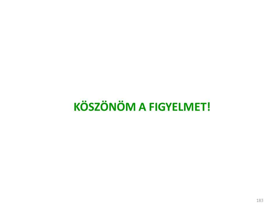 KÖSZÖNÖM A FIGYELMET! 183