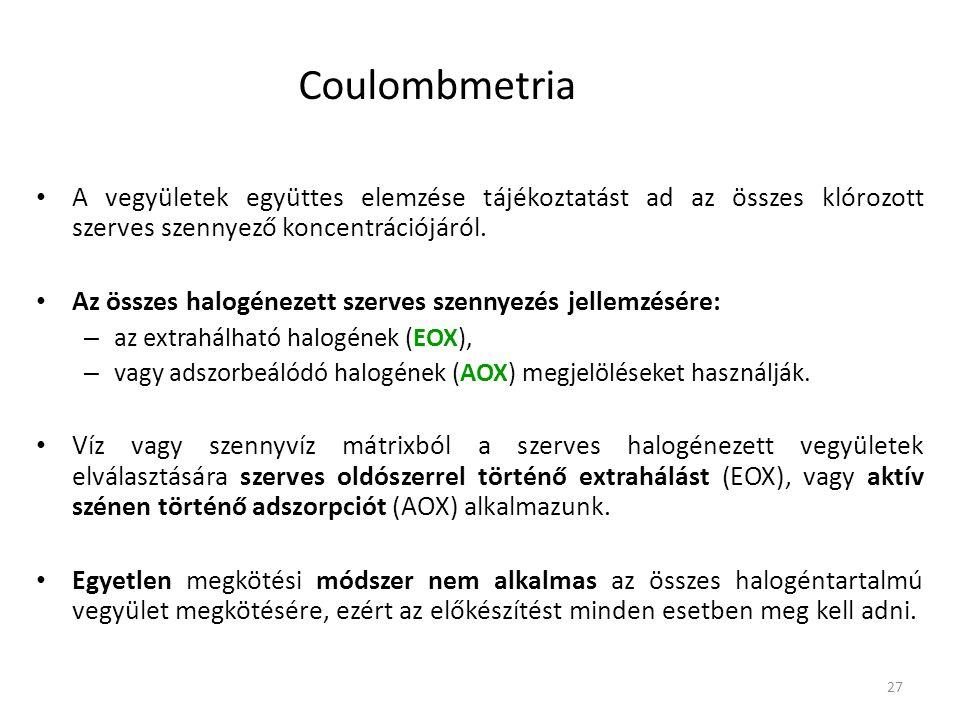 Coulombmetria A vegyületek együttes elemzése tájékoztatást ad az összes klórozott szerves szennyező koncentrációjáról.