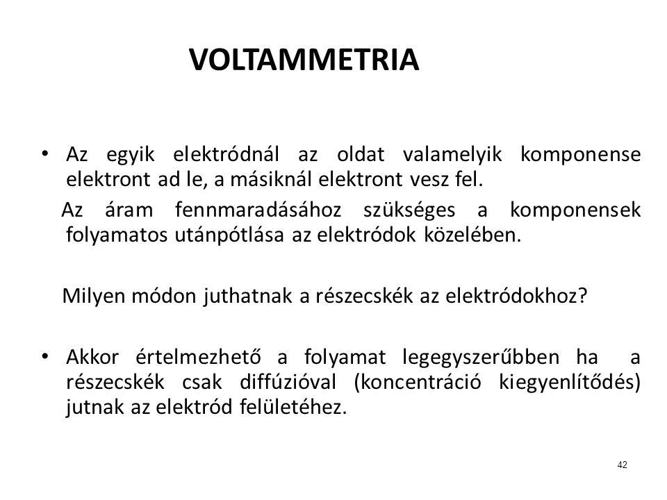 VOLTAMMETRIA Az egyik elektródnál az oldat valamelyik komponense elektront ad le, a másiknál elektront vesz fel.
