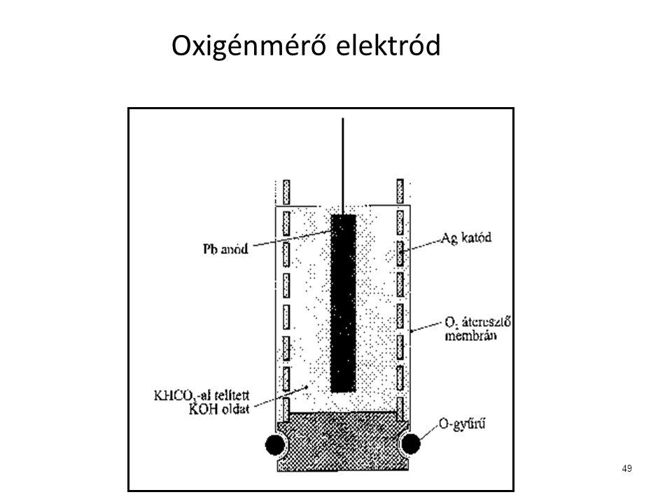 Oxigénmérő elektród 49