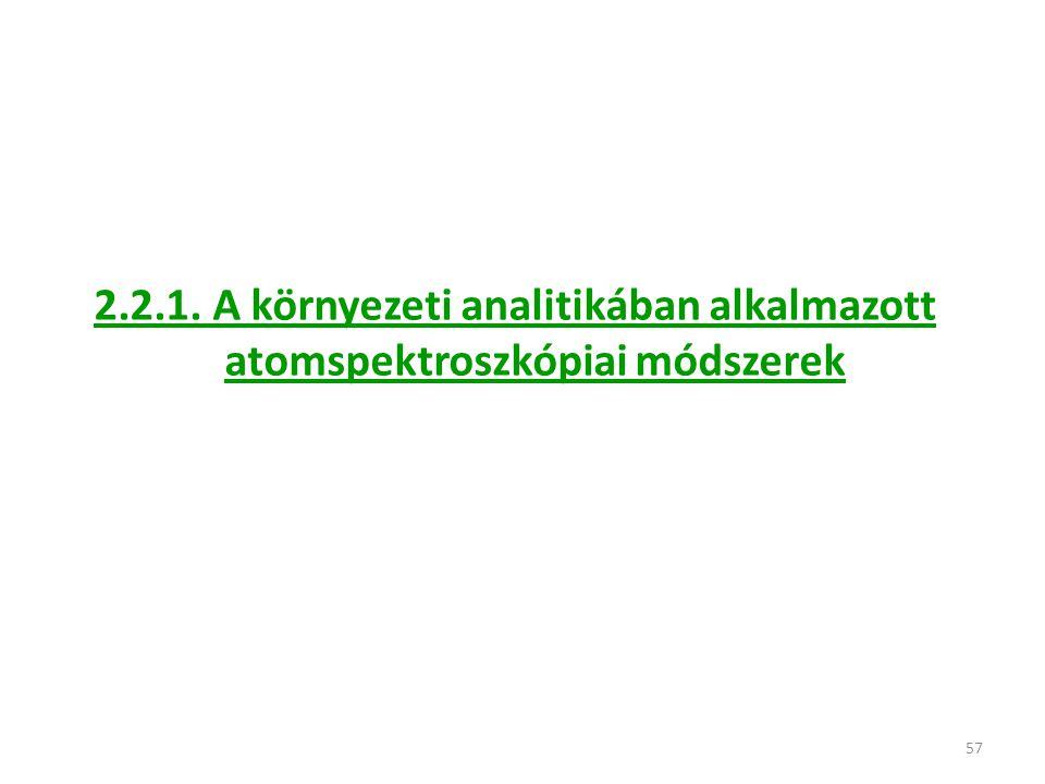 2.2.1. A környezeti analitikában alkalmazott atomspektroszkópiai módszerek