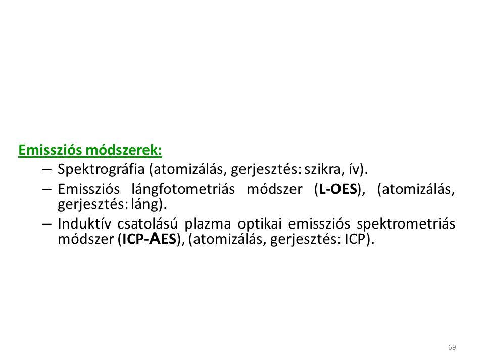 Spektrográfia (atomizálás, gerjesztés: szikra, ív).