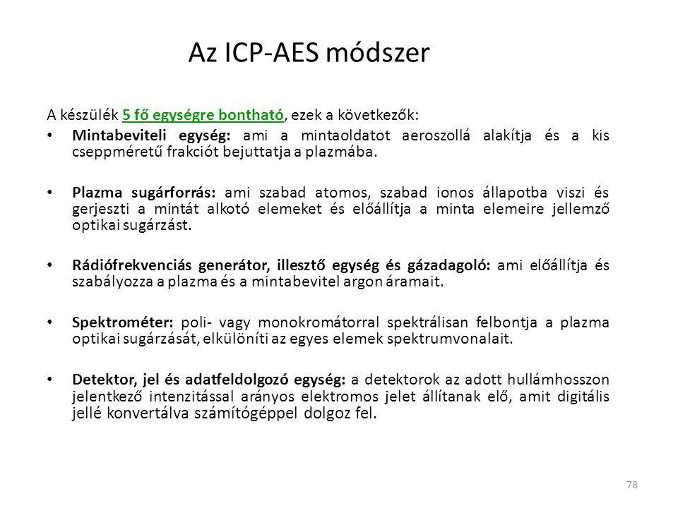 Az ICP-AES módszer A készülék 5 fő egységre bontható, ezek a következők: