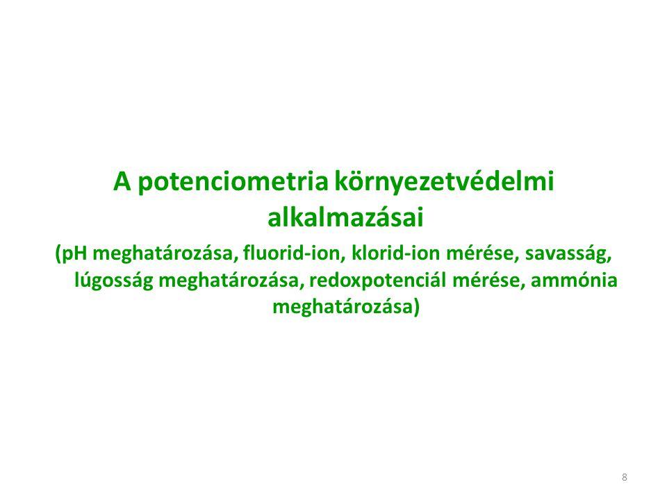 A potenciometria környezetvédelmi alkalmazásai
