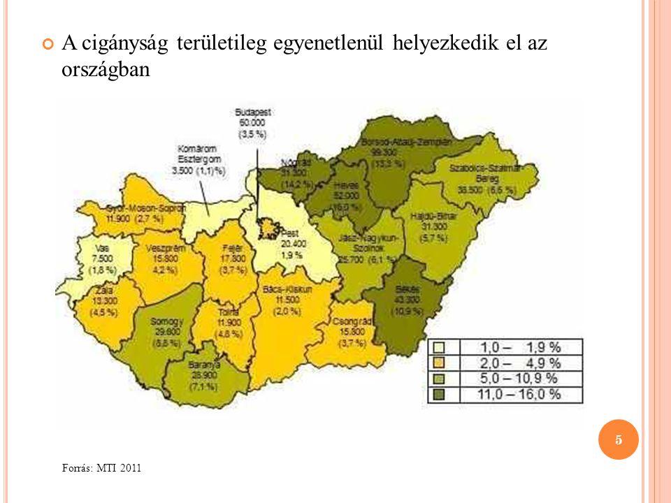 A cigányság területileg egyenetlenül helyezkedik el az országban