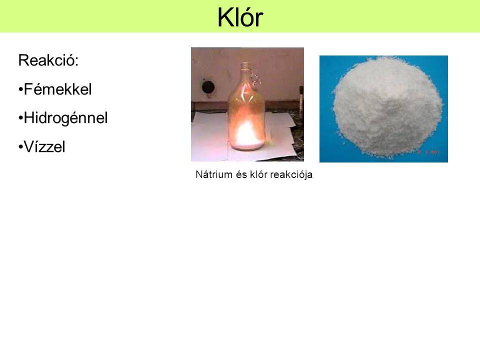 Klór Reakció: Fémekkel Hidrogénnel Vízzel Nátrium és klór reakciója