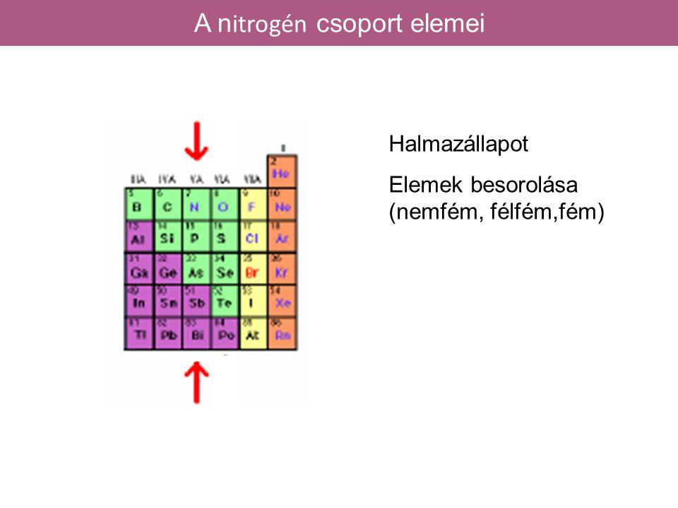 A nitrogén csoport elemei