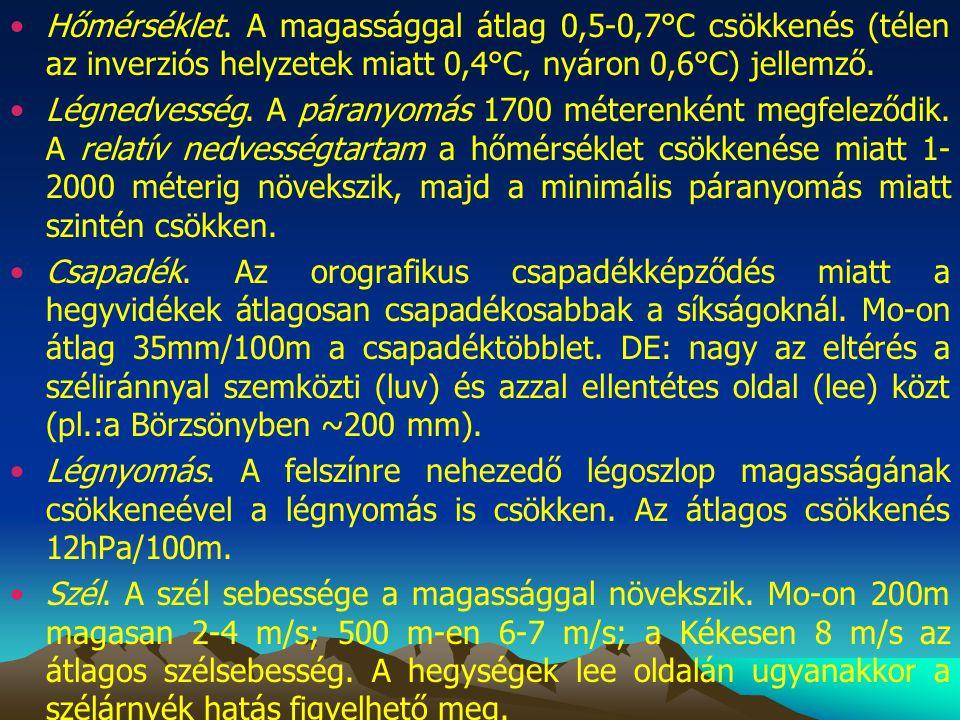 Hőmérséklet. A magassággal átlag 0,5-0,7°C csökkenés (télen az inverziós helyzetek miatt 0,4°C, nyáron 0,6°C) jellemző.