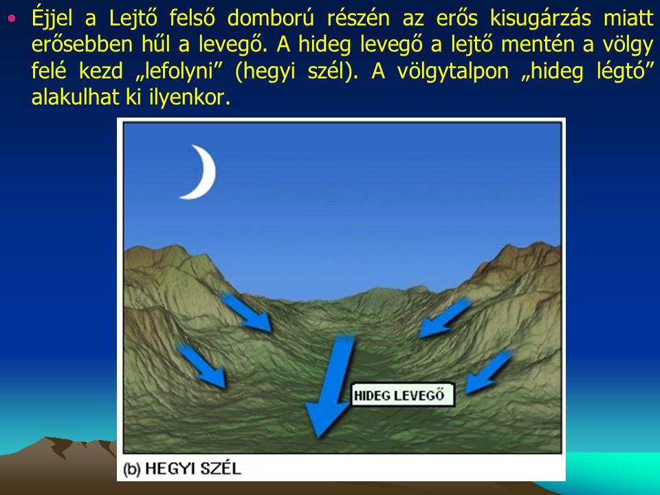 Éjjel a Lejtő felső domború részén az erős kisugárzás miatt erősebben hűl a levegő.