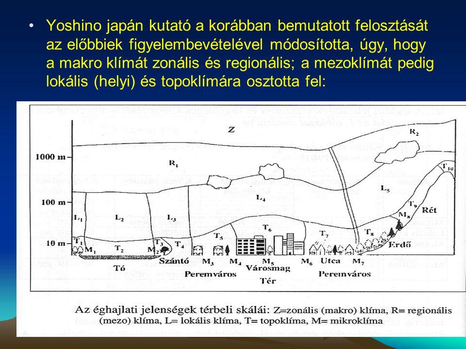 Yoshino japán kutató a korábban bemutatott felosztását az előbbiek figyelembevételével módosította, úgy, hogy a makro klímát zonális és regionális; a mezoklímát pedig lokális (helyi) és topoklímára osztotta fel: