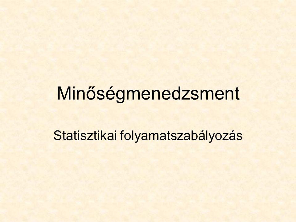 Statisztikai folyamatszabályozás