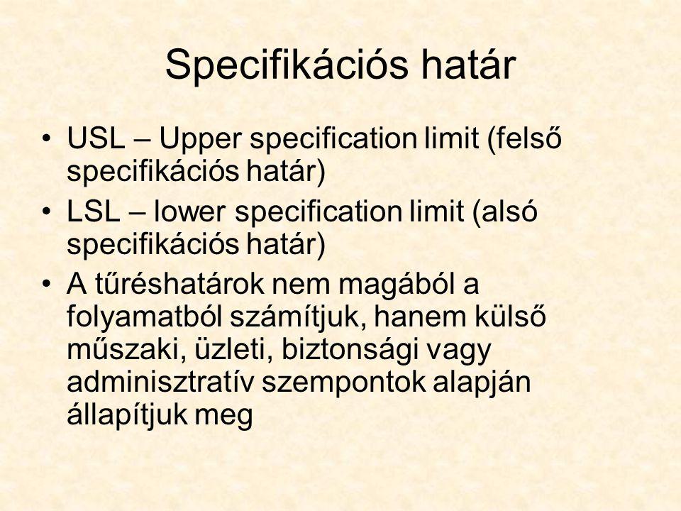 Specifikációs határ USL – Upper specification limit (felső specifikációs határ) LSL – lower specification limit (alsó specifikációs határ)