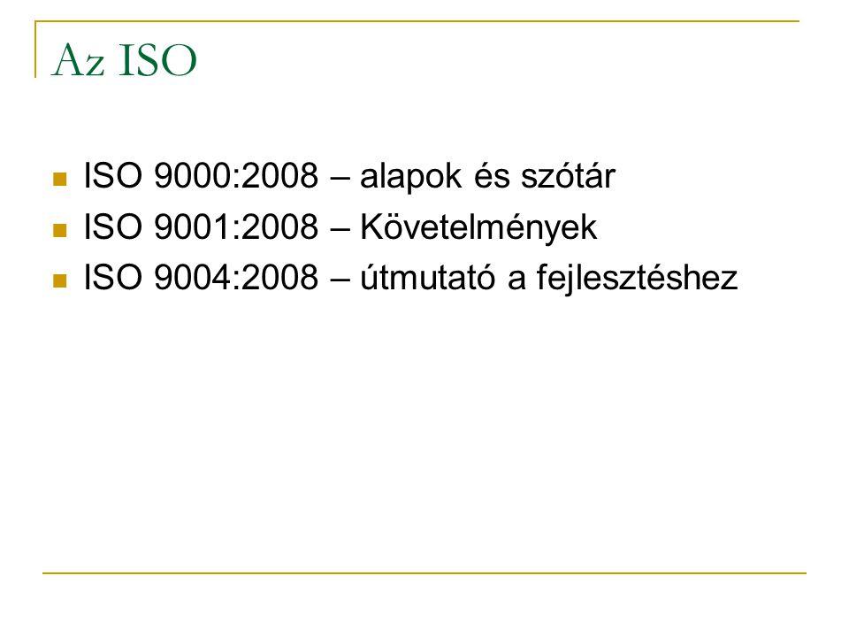 Az ISO ISO 9000:2008 – alapok és szótár ISO 9001:2008 – Követelmények