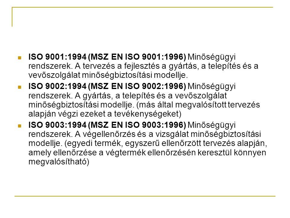 ISO 9001:1994 (MSZ EN ISO 9001:1996) Minőségügyi rendszerek