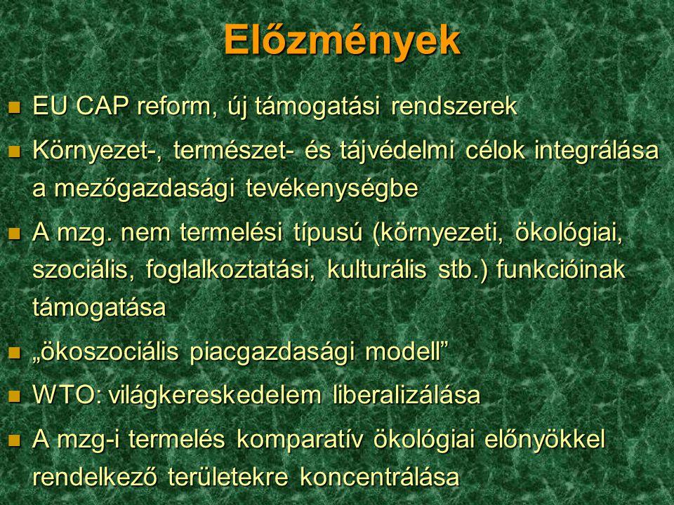 Előzmények EU CAP reform, új támogatási rendszerek