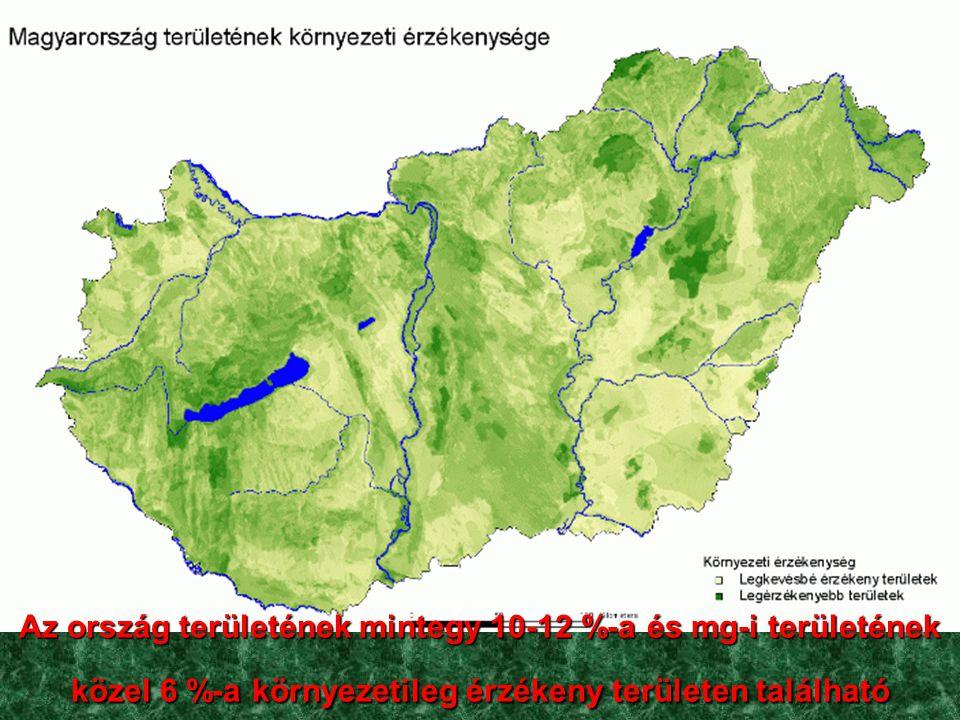 Az ország területének mintegy 10-12 %-a és mg-i területének közel 6 %-a környezetileg érzékeny területen található