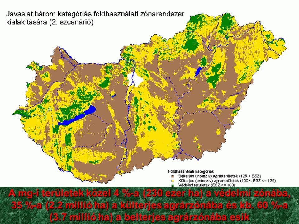 A mg-i területek közel 4 %-a (230 ezer ha) a védelmi zónába, 35 %-a (2