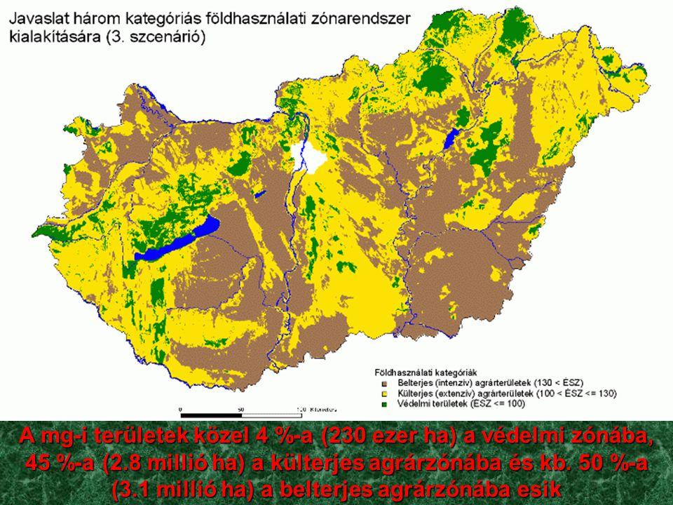 A mg-i területek közel 4 %-a (230 ezer ha) a védelmi zónába, 45 %-a (2