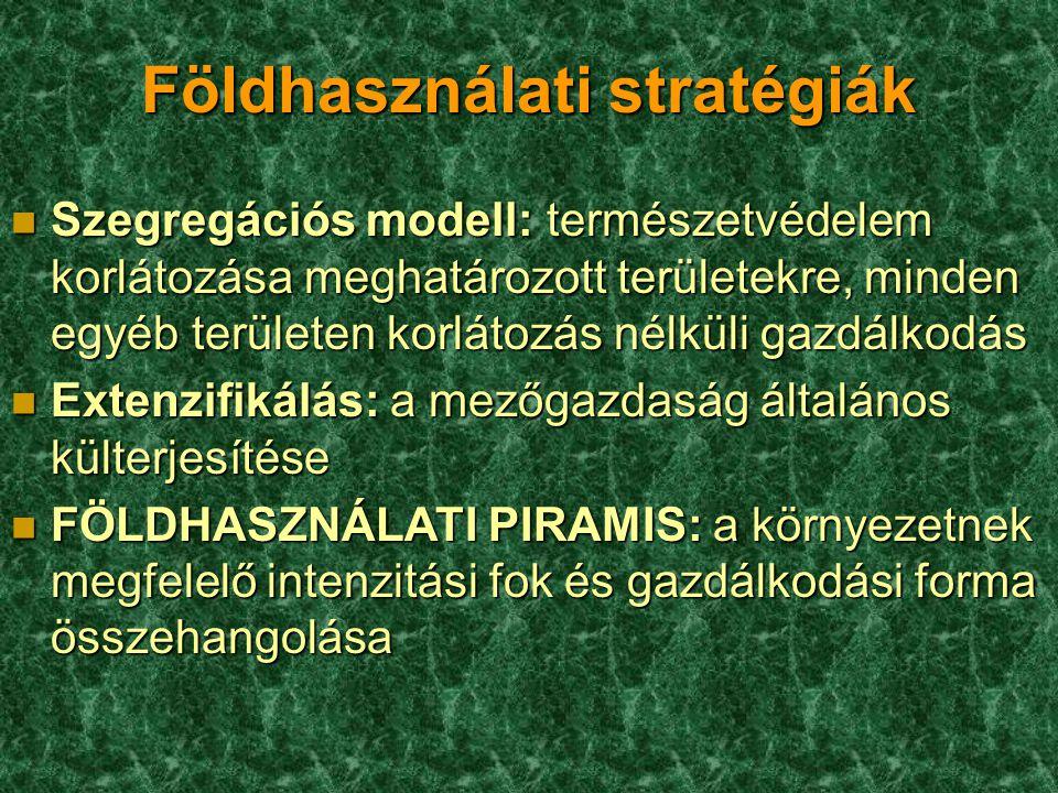 Földhasználati stratégiák