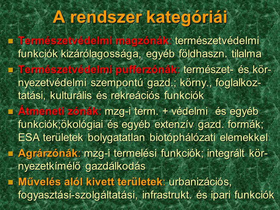 A rendszer kategóriái Természetvédelmi magzónák: természetvédelmi funkciók kizárólagossága, egyéb földhaszn. tilalma.