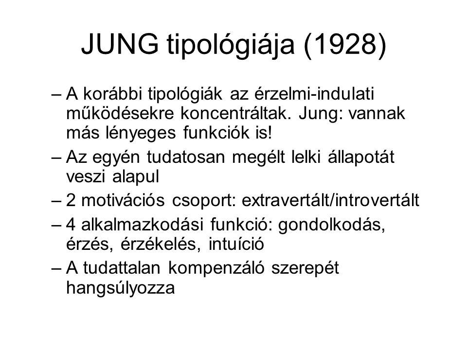 JUNG tipológiája (1928) A korábbi tipológiák az érzelmi-indulati működésekre koncentráltak. Jung: vannak más lényeges funkciók is!